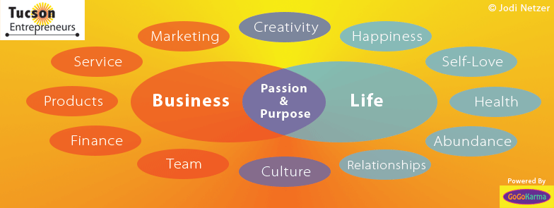 Business, Passion & Purpose, Life